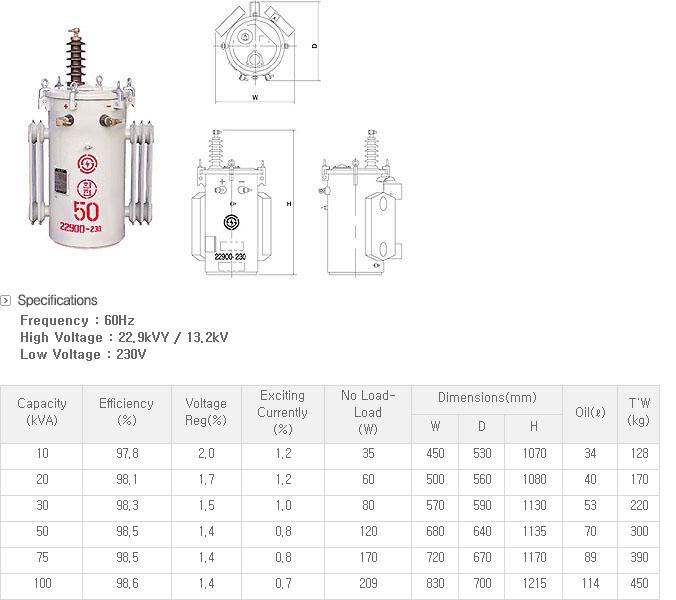 Samil Transformer KEPCO (Low-loss)