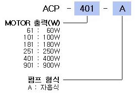 A-ryung machinery  ACP-A Type