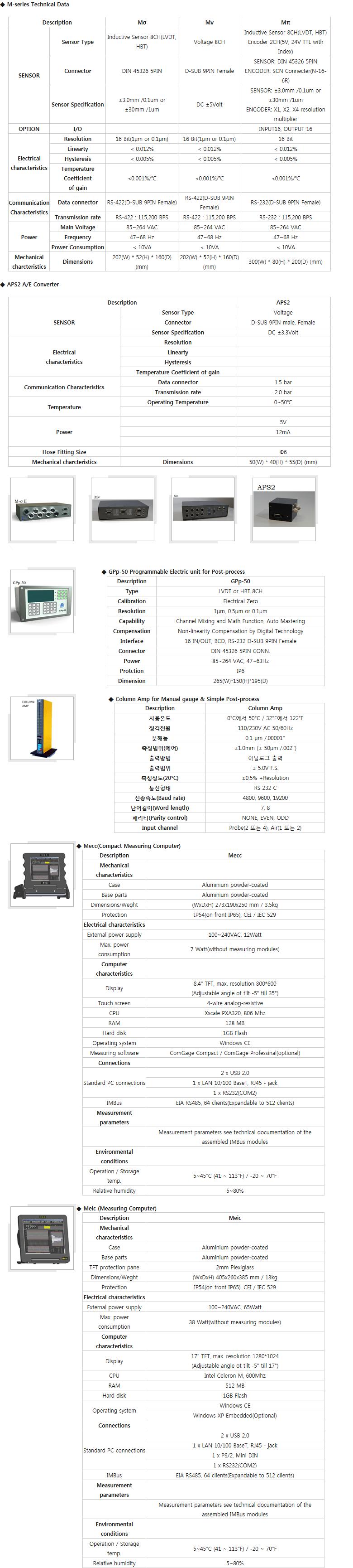 (주)국일메카트로닉스 측정 Amplifier  1