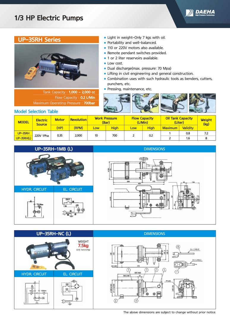 DAEHA 1/3 HP Electric Pumps UP-35RH-1MB, UP-35RH-NC, UP-35RH-NO, UP-35RH-IN, UP-35RH-4M