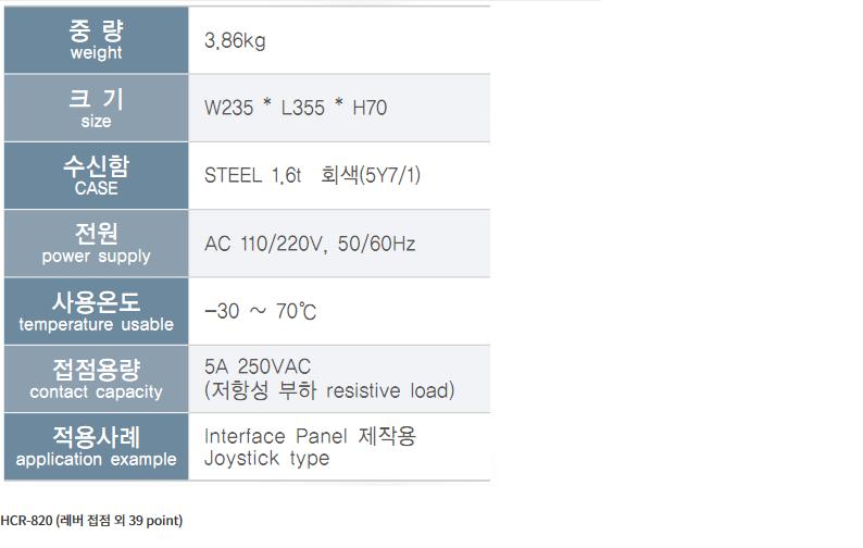 (주)한길제어  HCR-820