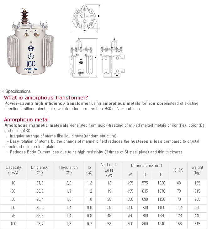 Samil Transformer KEPCO (Amorphous)
