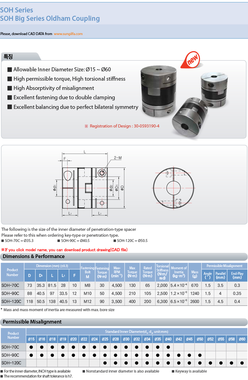 Sung-il Machinery OldHam Coupling SOH Series 2