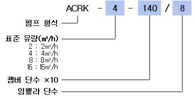 아륭기공  ACRK Type 1