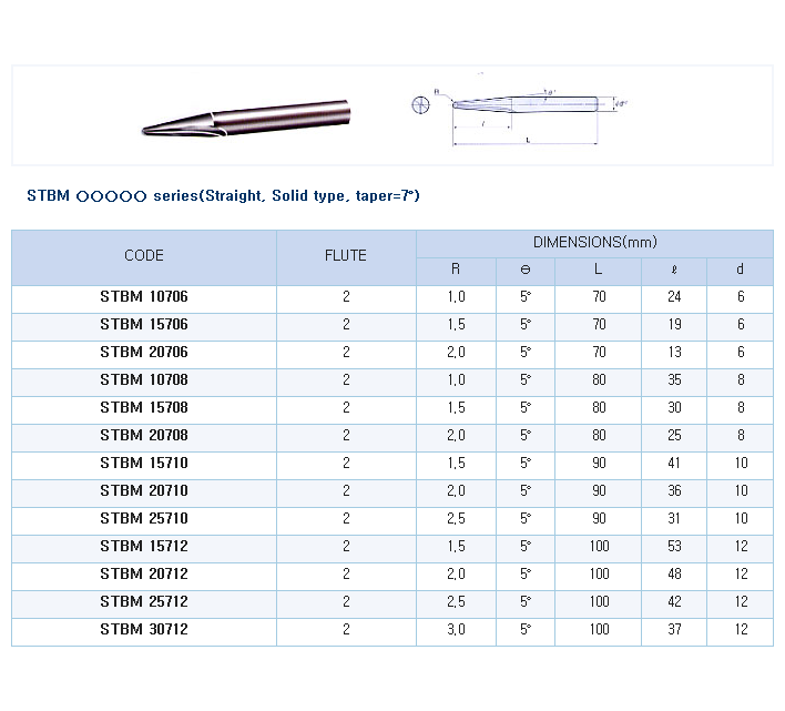 HK-TOOLS Solid type, taper=7˚ STBM Series
