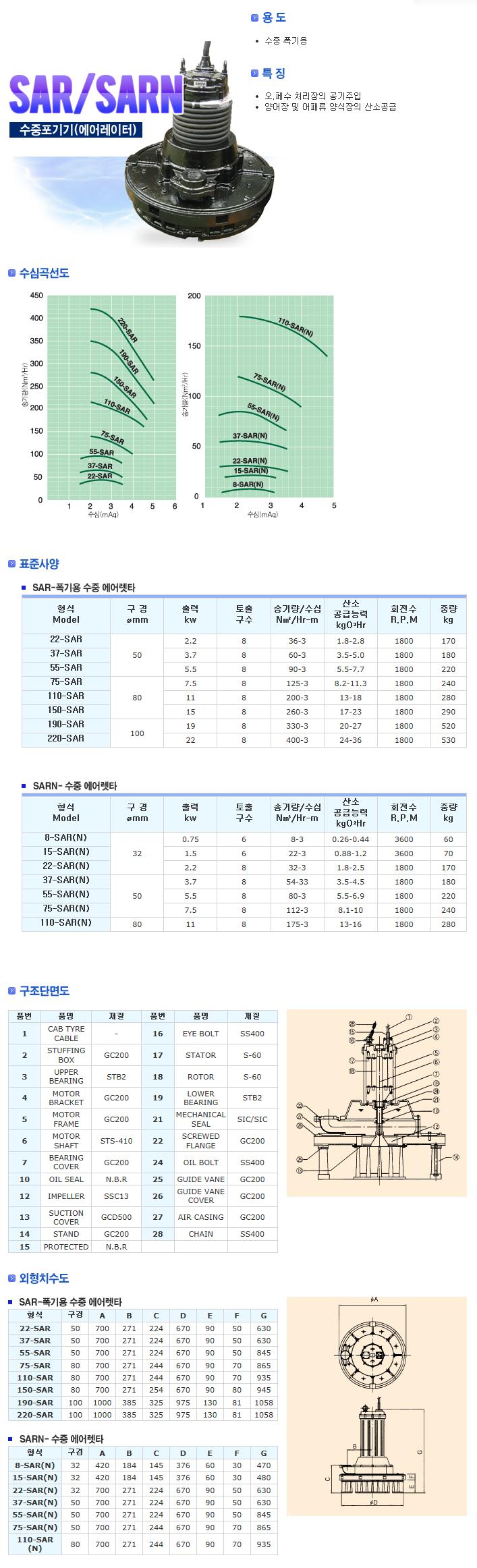 신신펌프제작소 수중포기기 (에어레이터) SAR/SARN 1