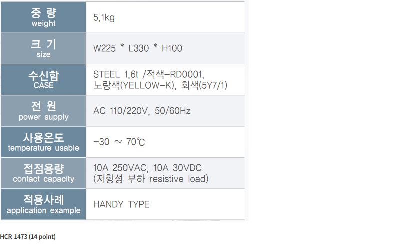 (주)한길제어  HCR-1473