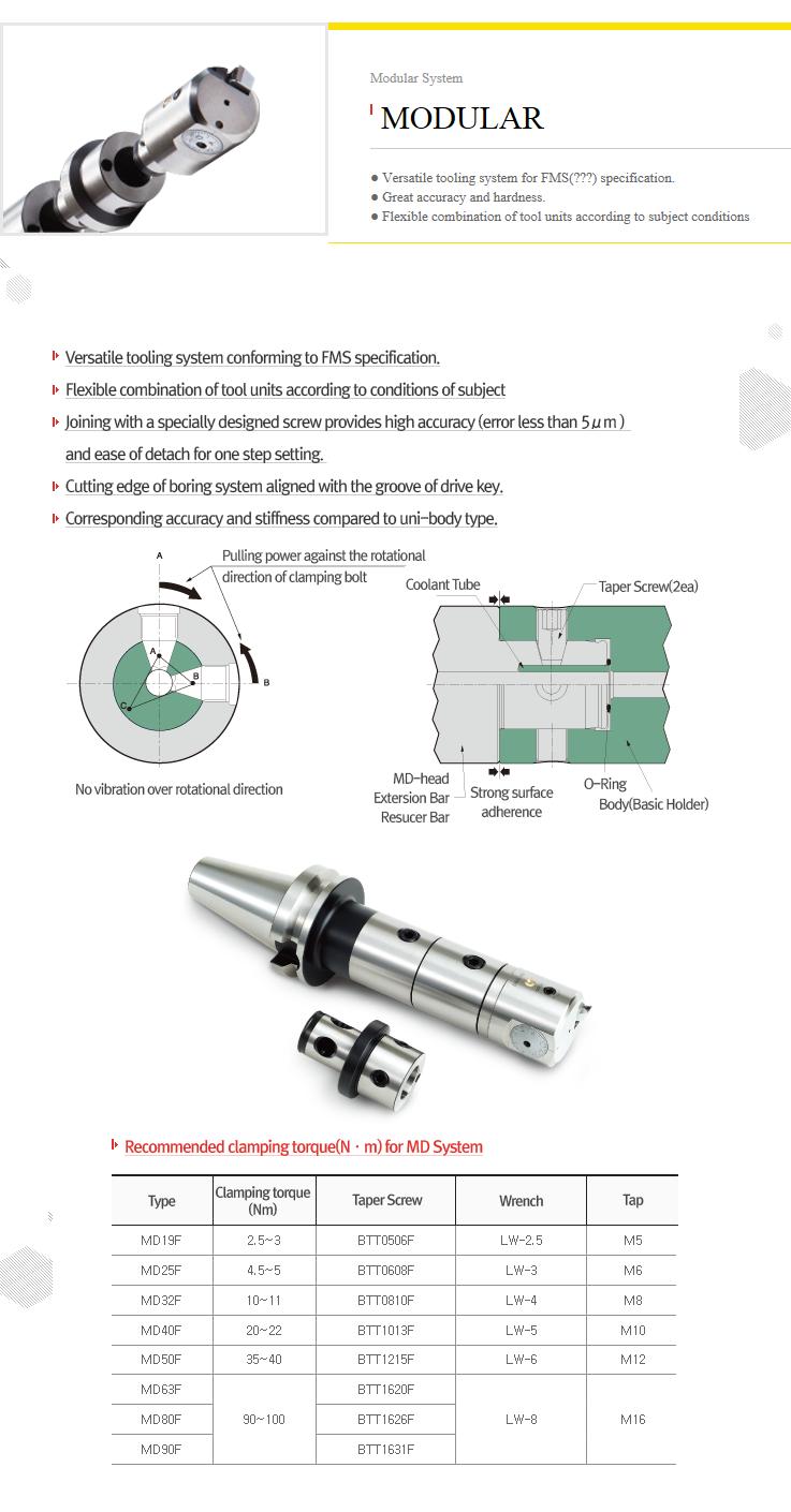 DINE INC Modular System MODULAR