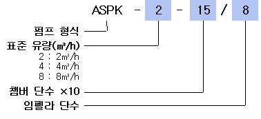 A-ryung machinery  ASPK Type