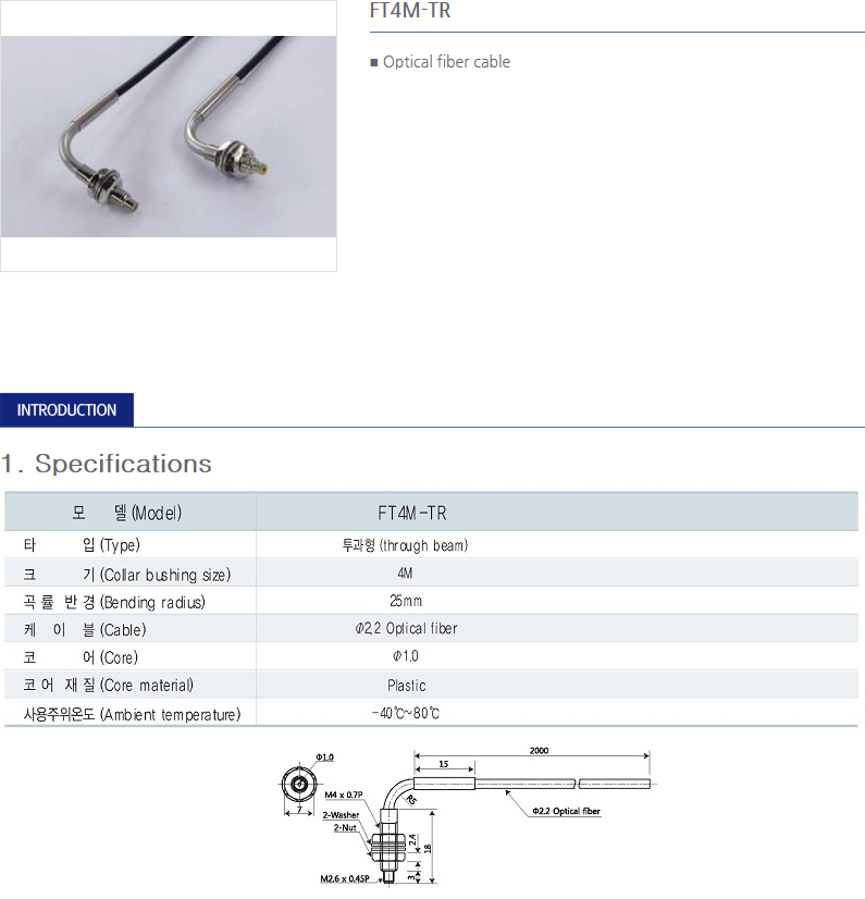 SANIL Fiber Sensor - Cable