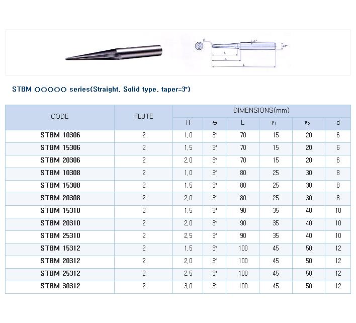 HK-TOOLS Solid type, taper=3˚ STBM Series