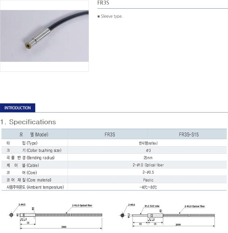 SANIL Fiber Sensor - Cable  1