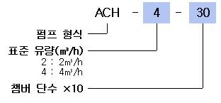 아륭기공  ACH Type 1