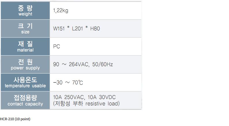 (주)한길제어  HCR-210