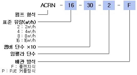 A-ryung machinery  ACRN Type