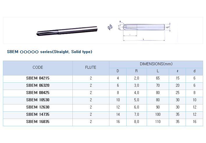 HK-TOOLS Straight, Solid type SBEM Series