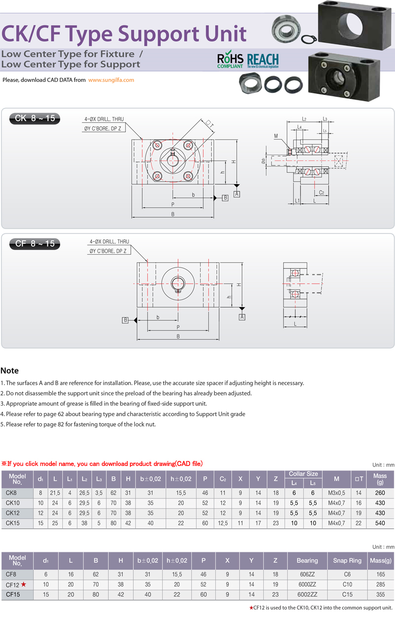 Sung-il Machinery Square Type CK/CF Type