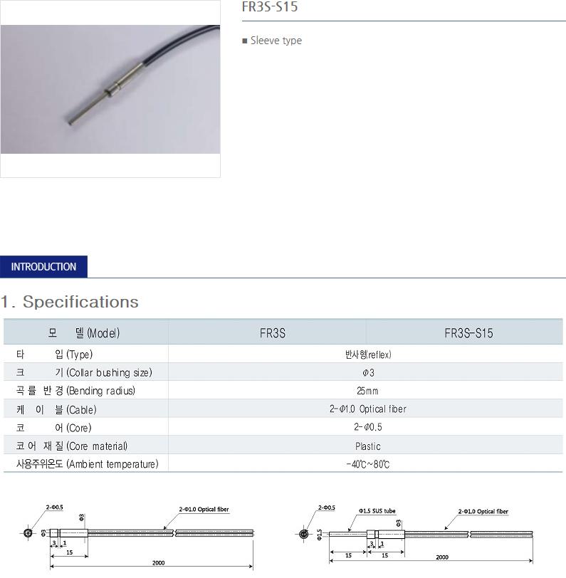 SANIL Fiber Sensor - Cable  2