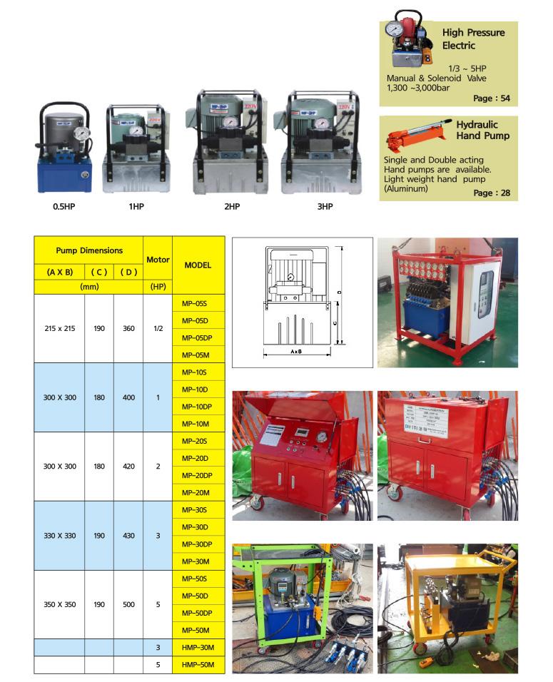 DAEHA Economy Electric Pumps  1