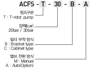 A-ryung machinery  ACFS Type