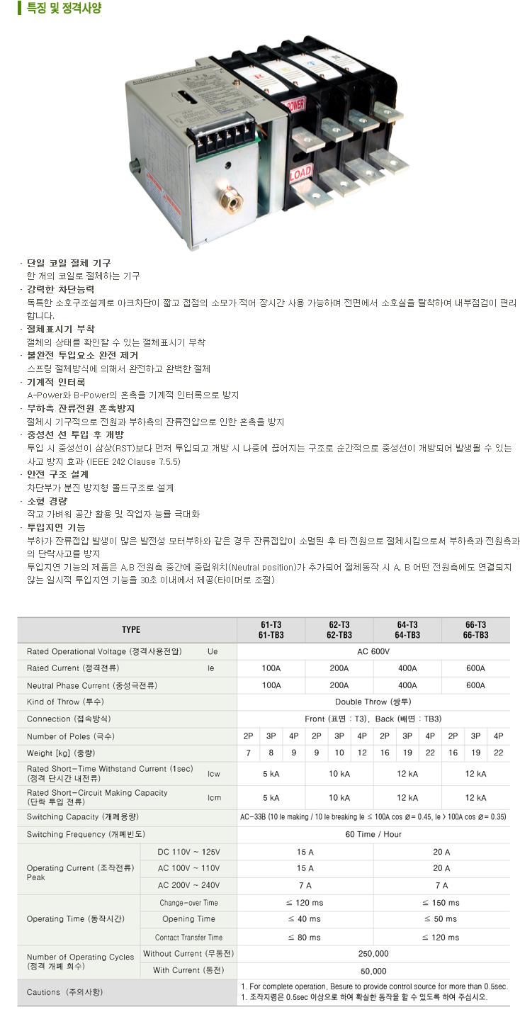 (주)오성기전  OSS-T3/TB3 Series
