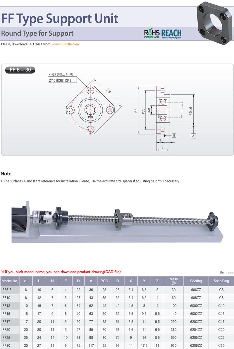 Sung-il Machinery Round Type FF Type