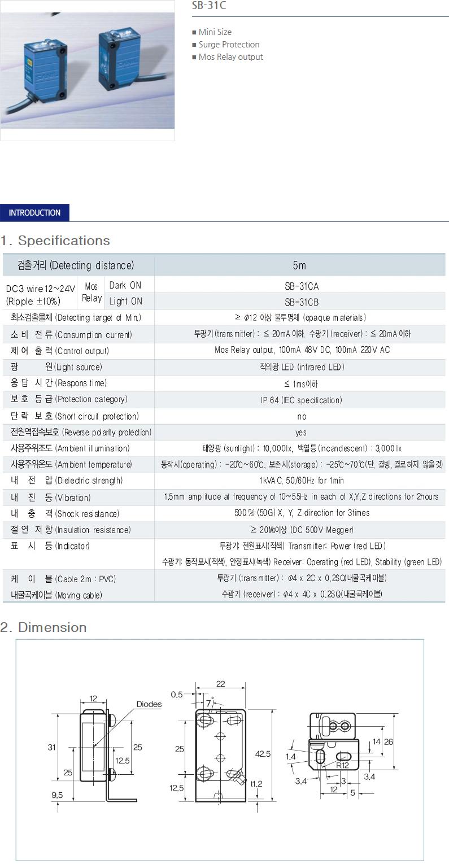 SANIL Transmission Photo Sensor  3