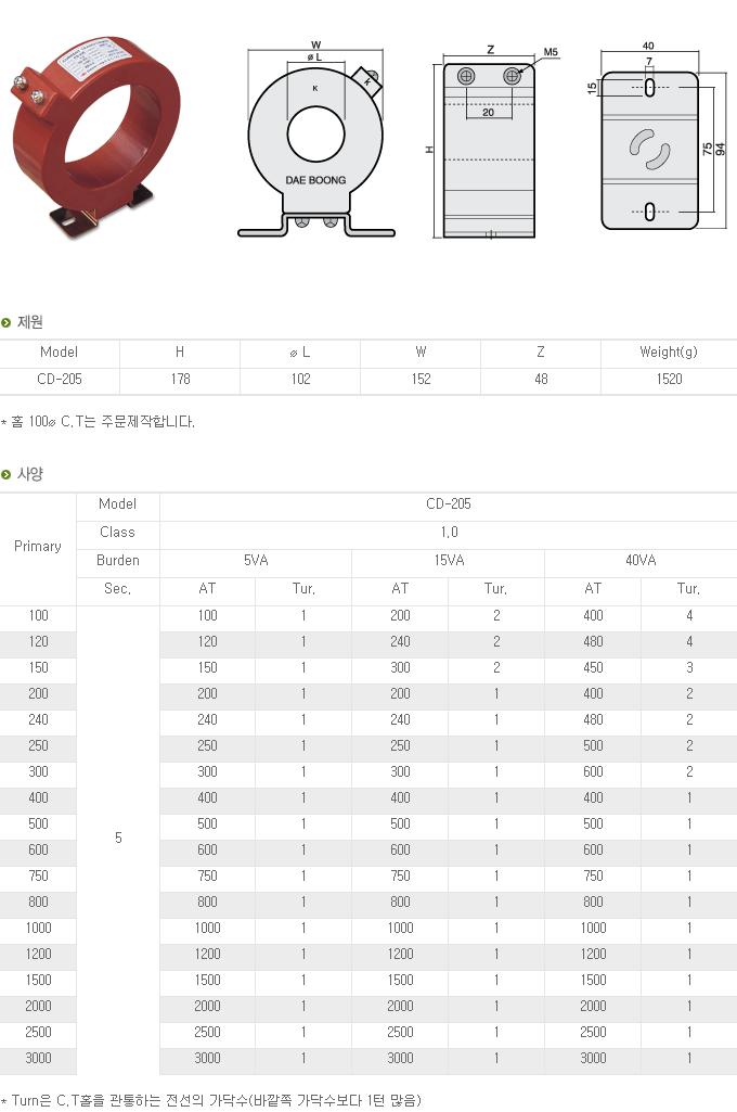 (주)대붕이앤씨 계기용 변류기 CD-Series 2
