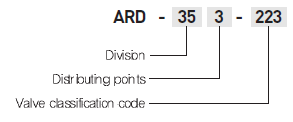 A-ryung machinery  ARD-340,350 Type