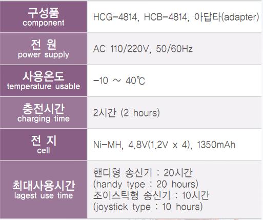 (주)한길제어  HCG/HCB-4814