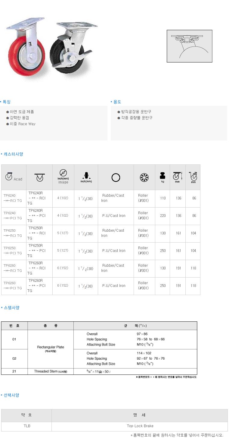 (주)삼송캐스터  TP6200 1