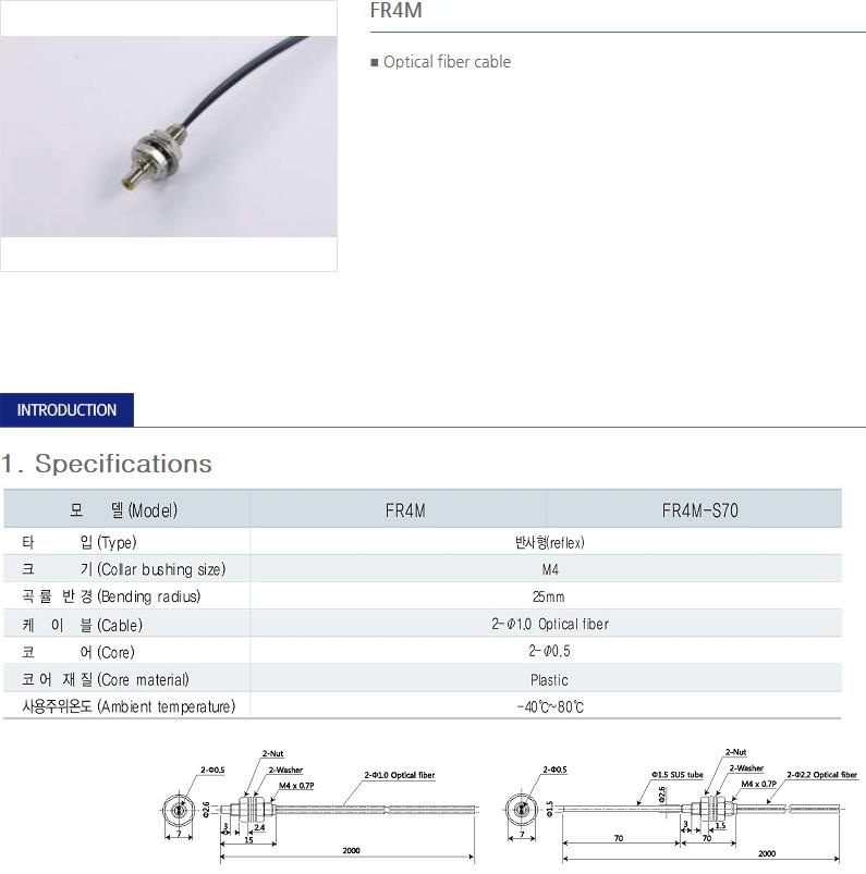 SANIL Fiber Sensor - Cable  5
