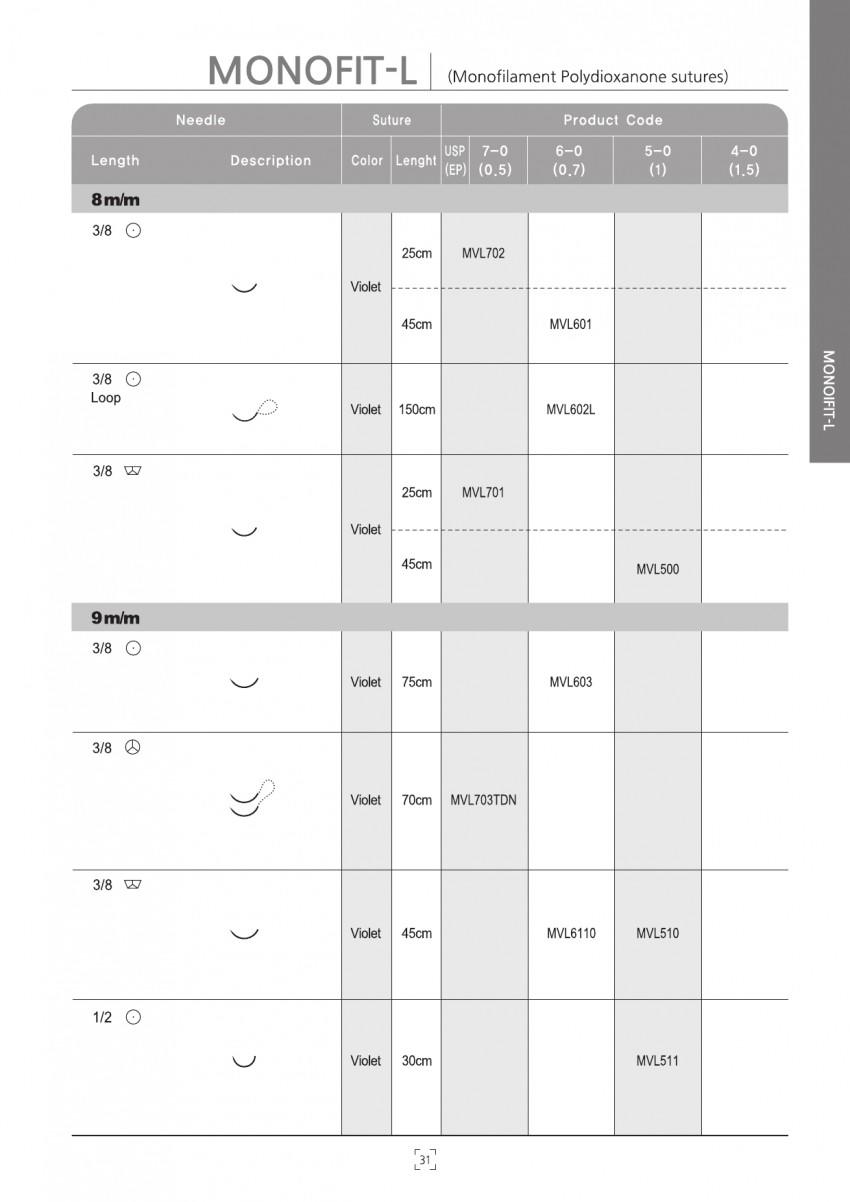 아이리 Monofit-L (PDO)  2
