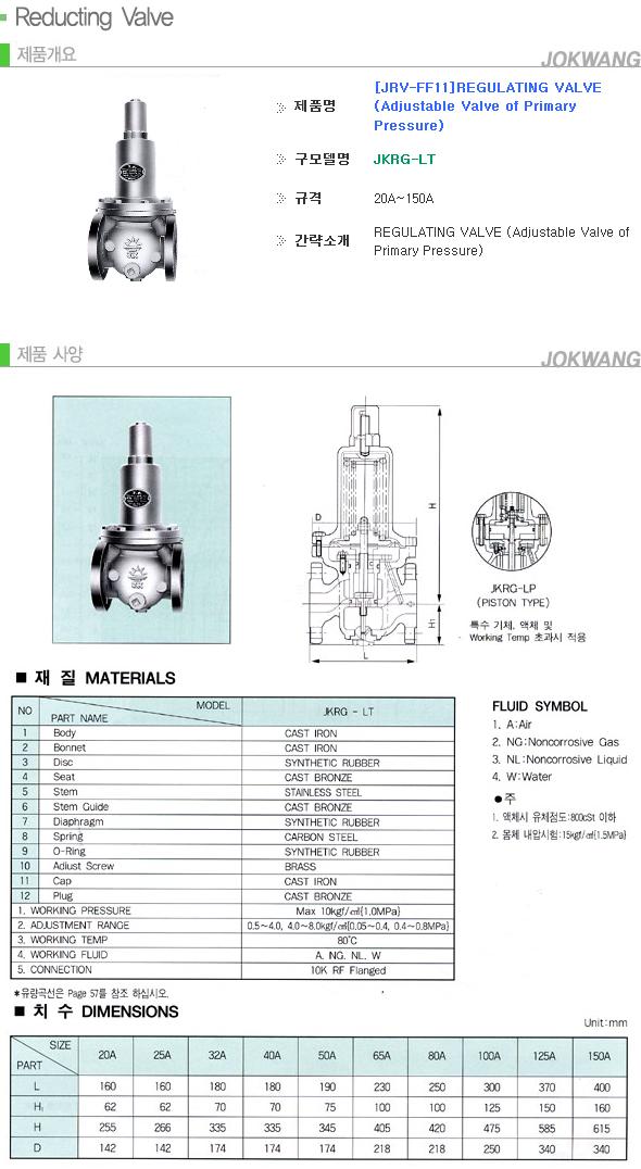 Jokwang ILI Adjustable Valve of Primary Pressure JRV-FF11