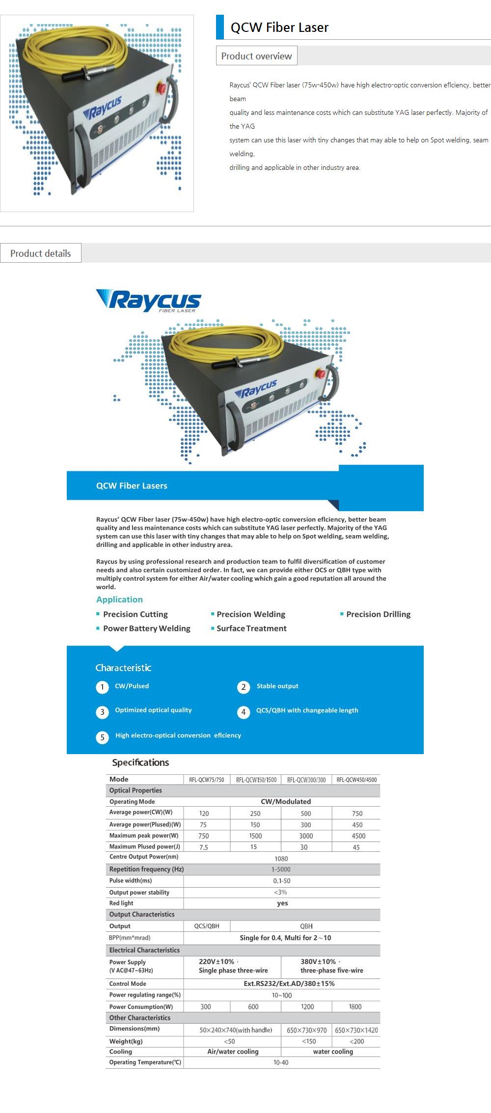 Euro Vision Laser Fiber Laser  4