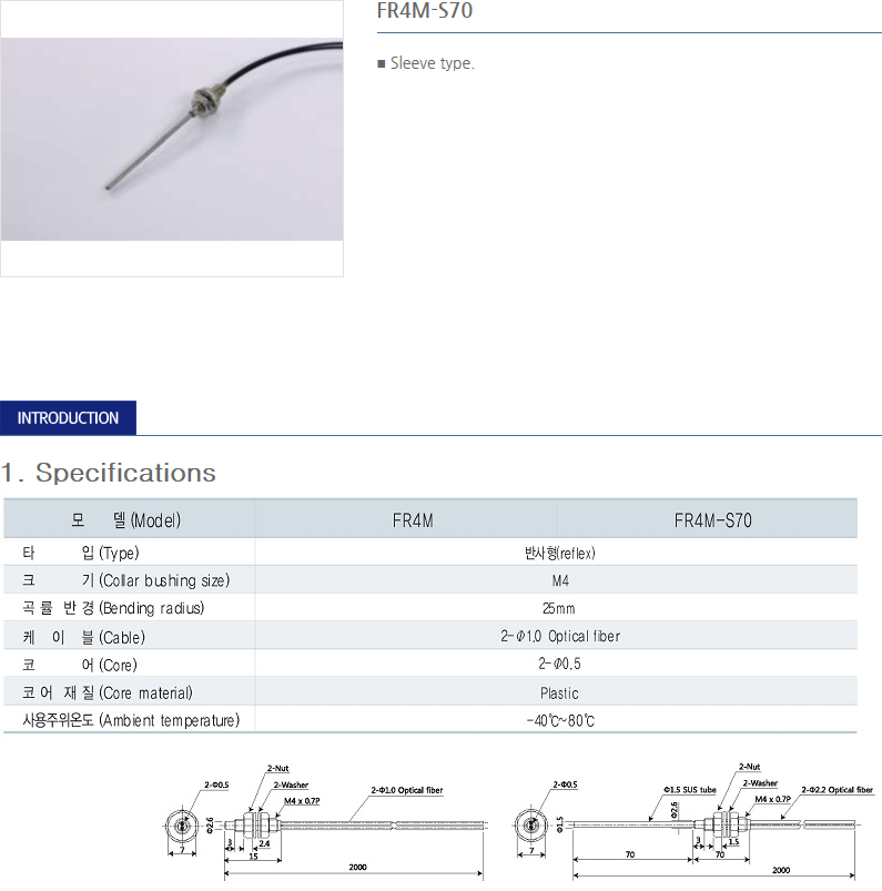 SANIL Fiber Sensor - Cable  6