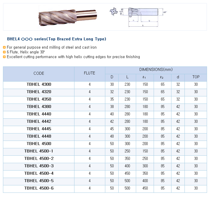 HK-TOOLS Top Brazed Extra Long Type BHEL4 Series