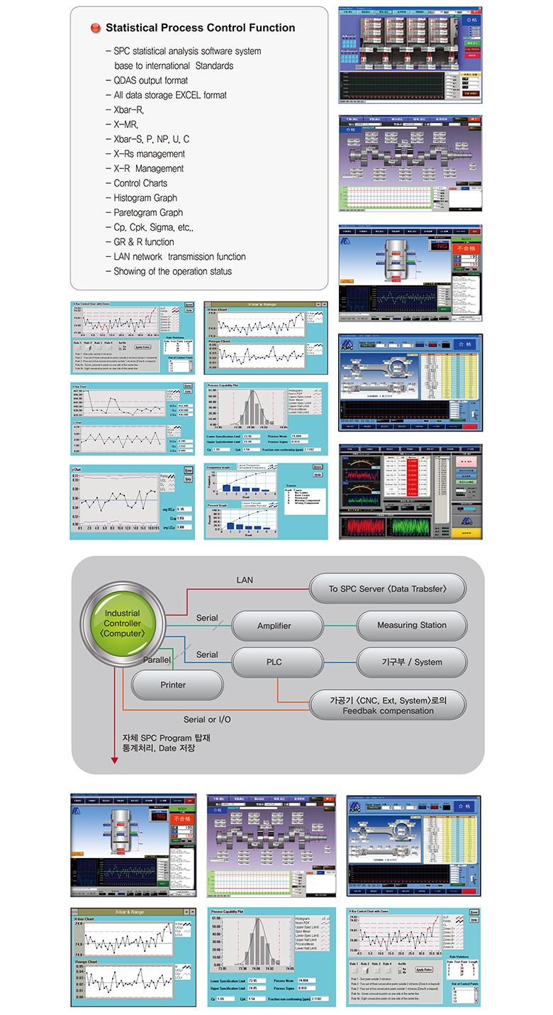 KUKIL MECHATRONICS Operating Software