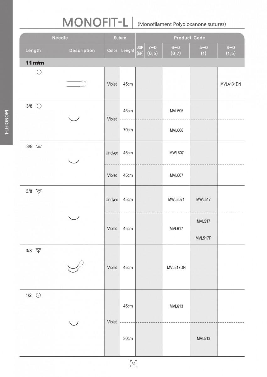 아이리 Monofit-L (PDO)  3