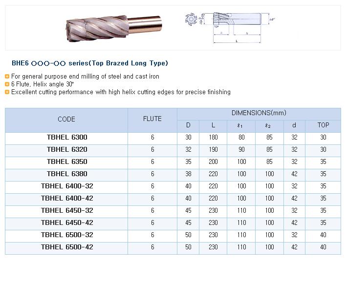 HK-TOOLS Top Brazed Long Type BHE6 Series