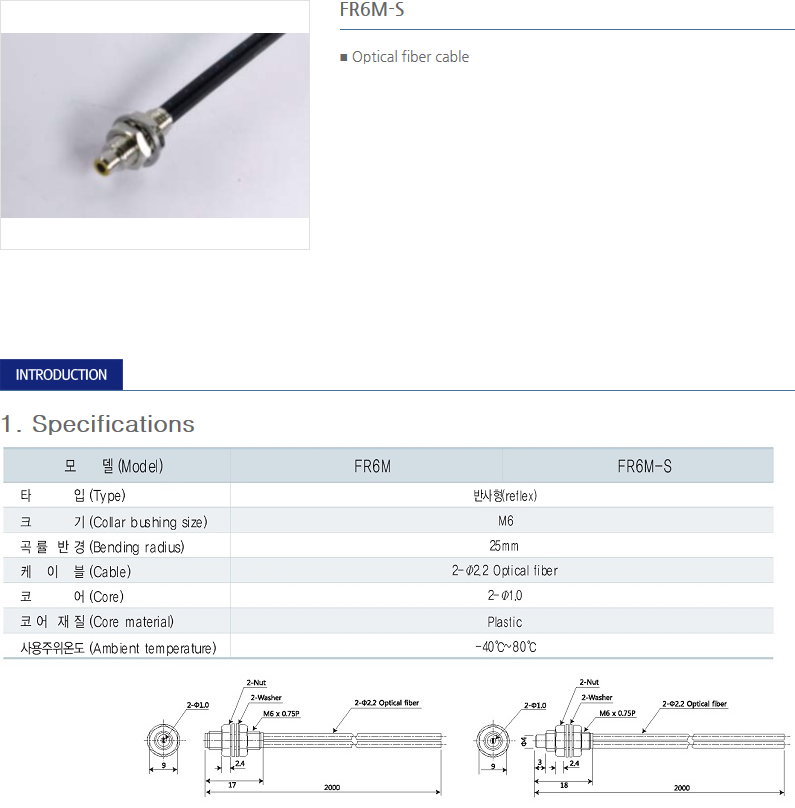SANIL Fiber Sensor - Cable  8