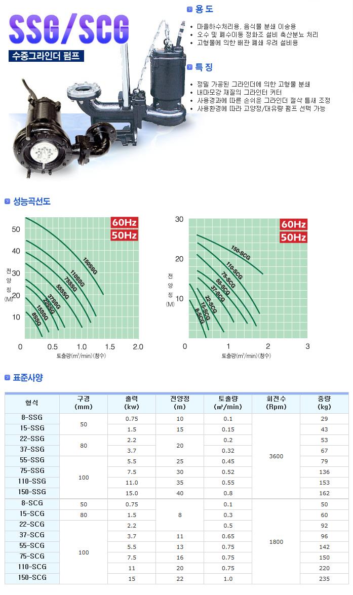 신신펌프제작소 수중그라인더 펌프 SSG/SCG