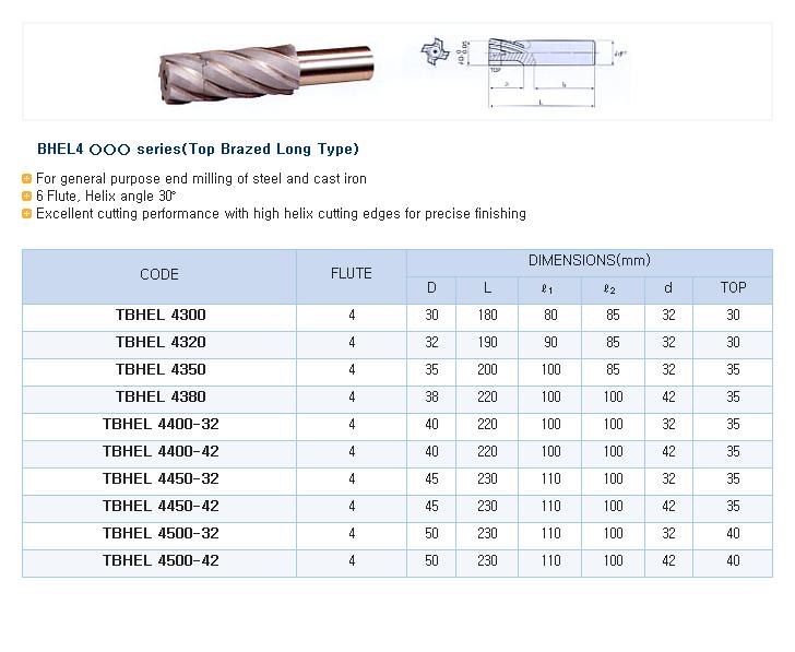 HK-TOOLS Top Brazed Long Type BHEL4 Series
