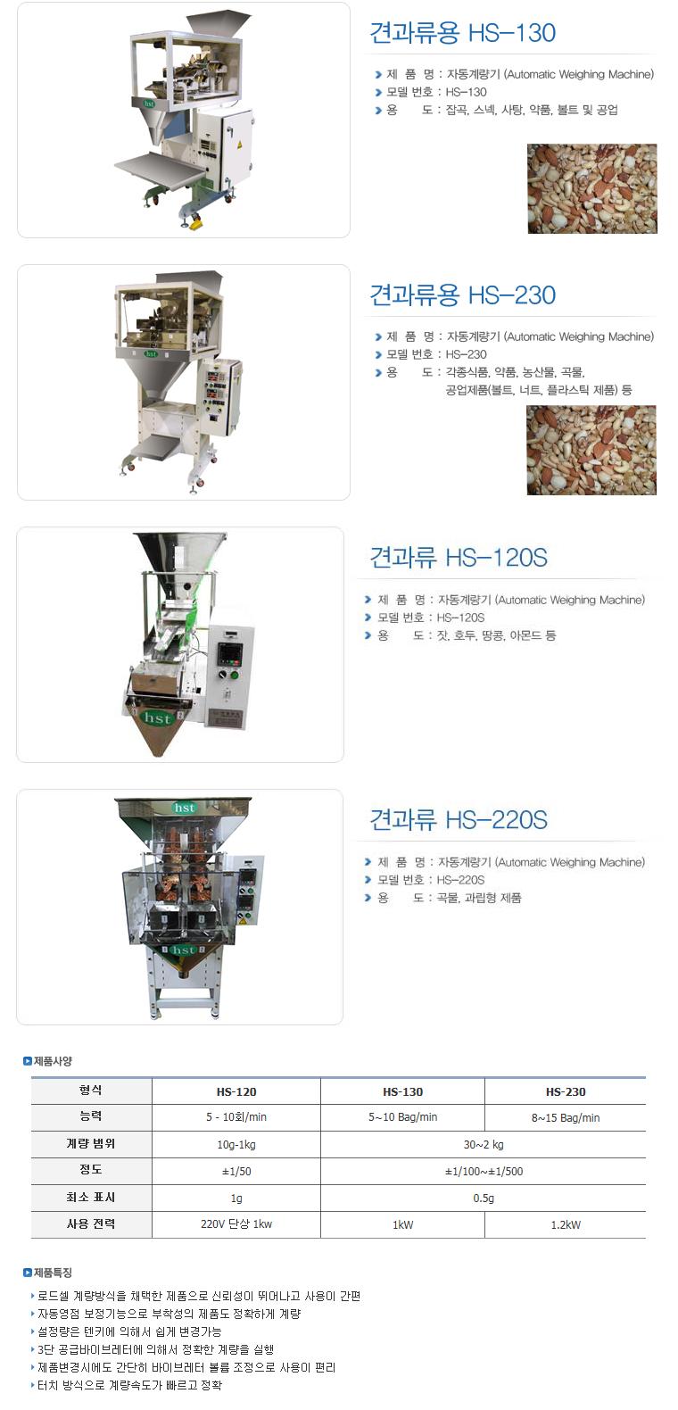 한샘테크 자동계량기 HS-Series 7
