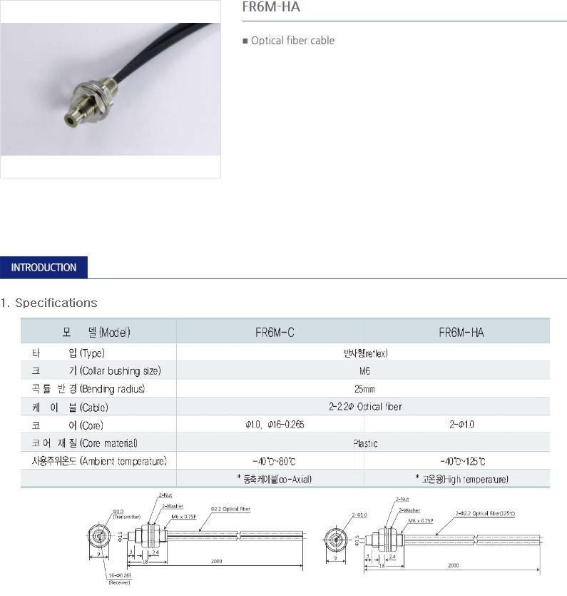 SANIL Fiber Sensor - Cable  10