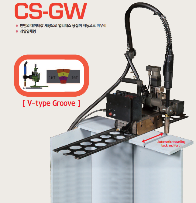 Cheong Song industiral Machinery Butt Weaving Welder with automatic travelling back and forth CS-GW