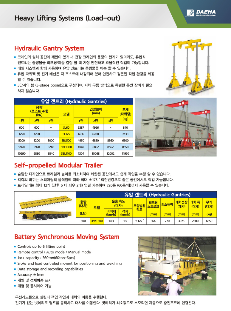 DAEHA Heavy Lifting Systems (Load-out)