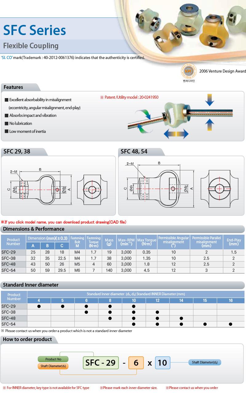Sung-il Machinery Flexible Coupling SFC Series