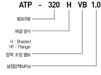 아륭기공  ATP-3-H(F)VB Type 1