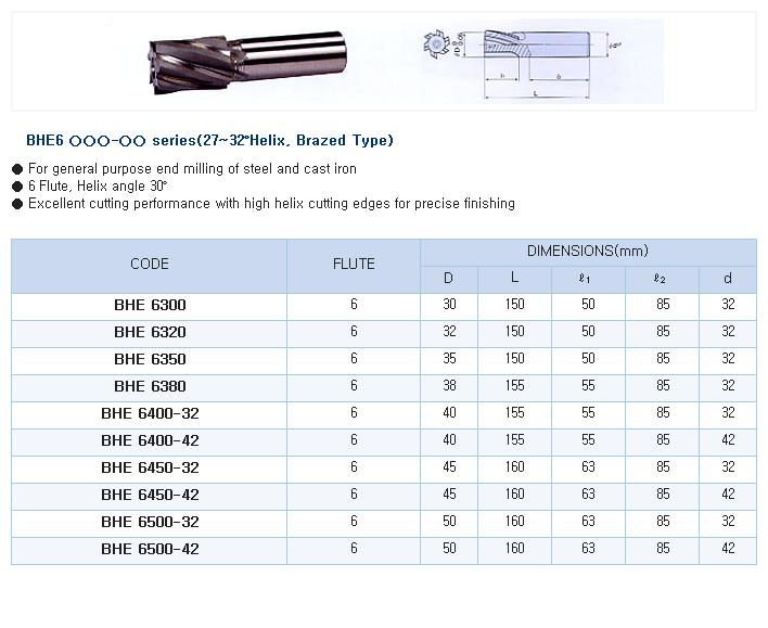 HK-TOOLS 27~32˚Helix, Brazed Type BHE6 Series